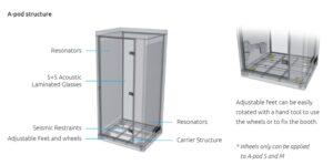 Hybrid A Pod Structure